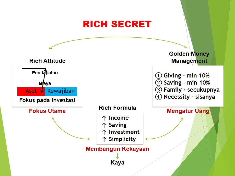 mendidik anak bermental kaya (12)